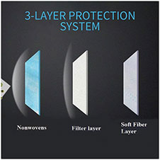 3-layer-proctection-system-for-face-mask